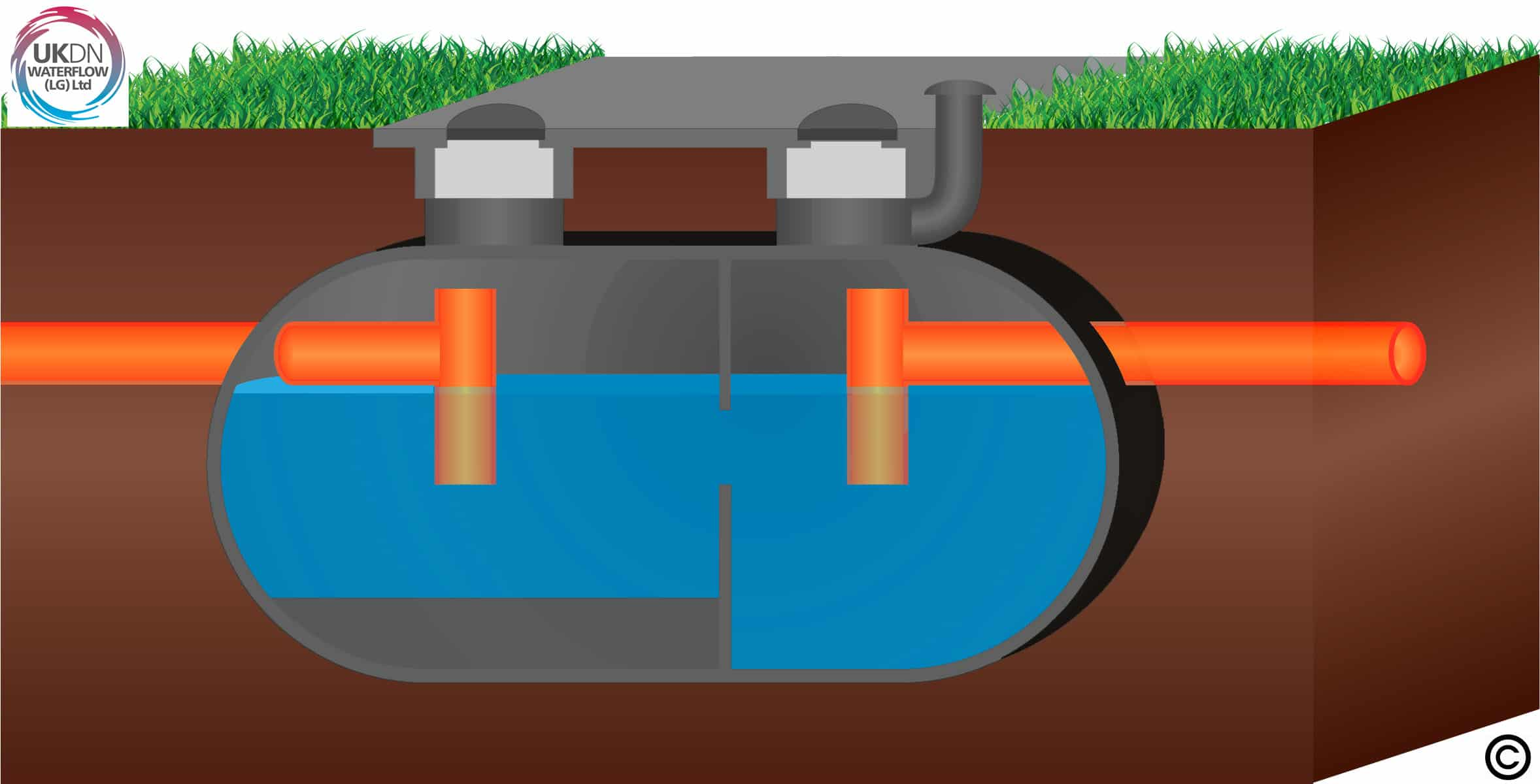 What Is A Septic Tank Advice Ukdn Waterflow Lg