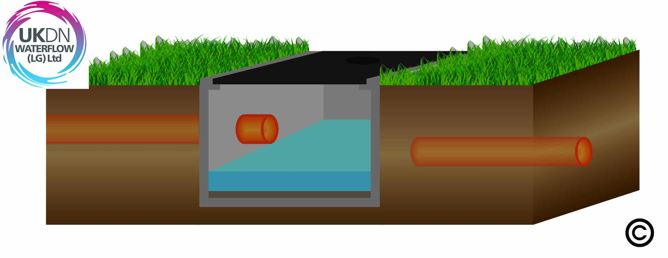 What is a Catch Pit? – Advice – UKDN Waterflow (LG)