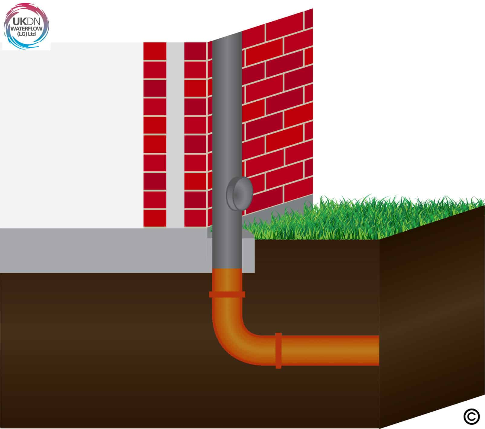 What Is A Soil Vent Pipe Advice Ukdn Waterflow Lg
