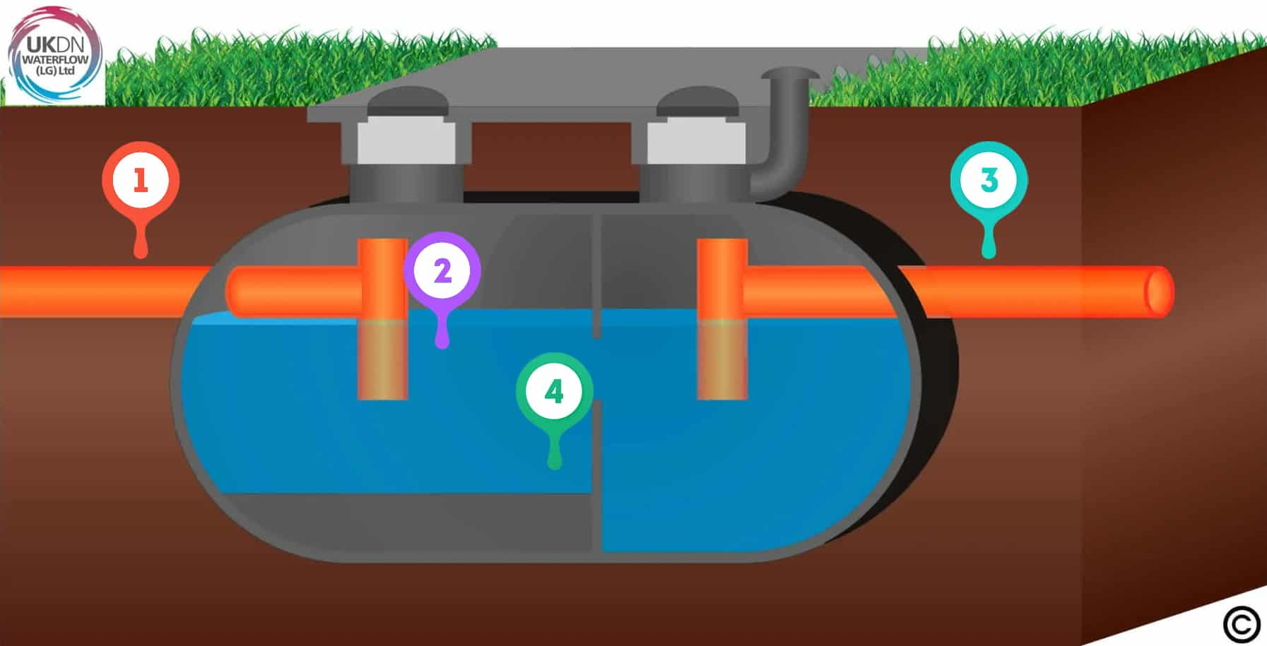 Septic Tank Illustration